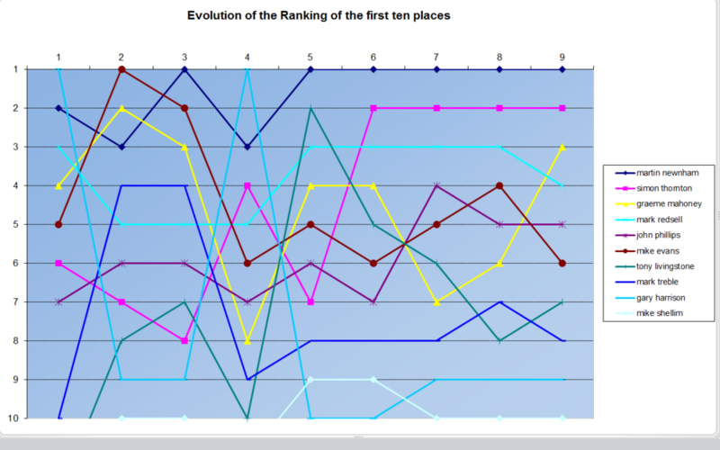 Ranking Chart.PNG