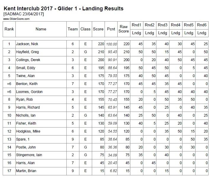 Glider 1 Landing Results.jpg