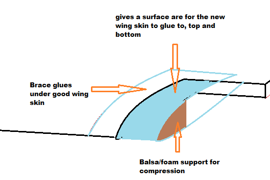 Wing repair2.png