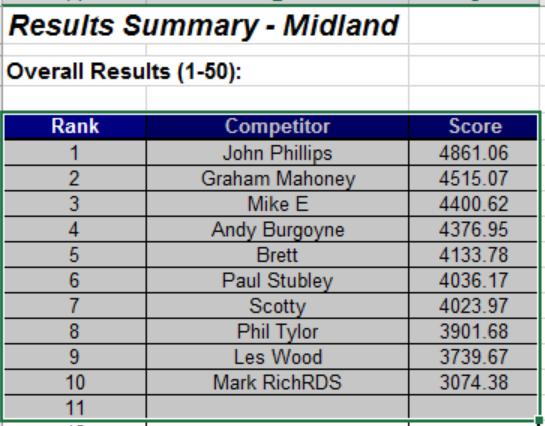 midland BMFA res.png