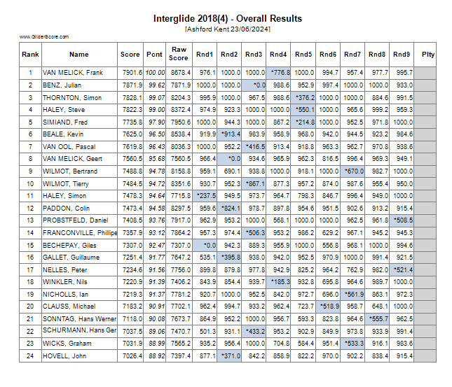 results-1.png