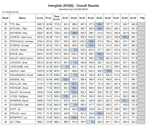 results-2.png
