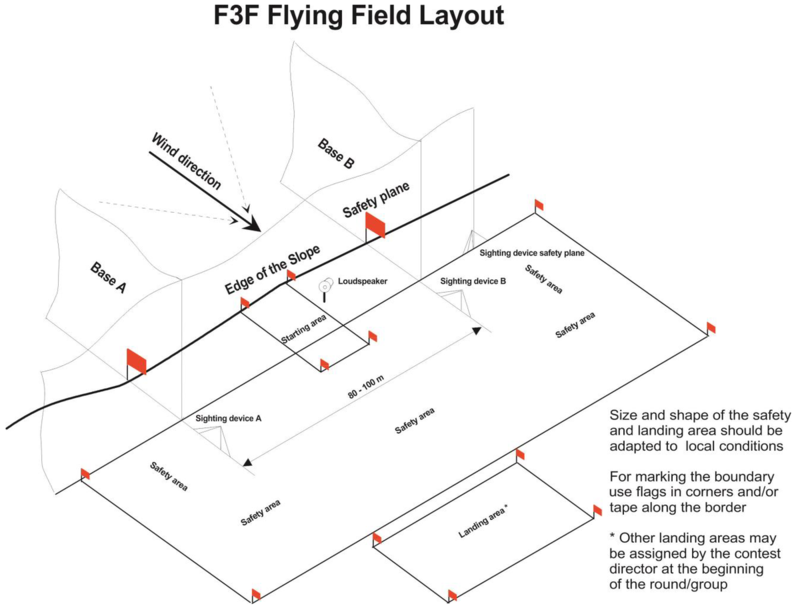 F3F Flying Field Layout.png